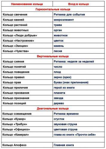 ВСЁ О ВРЕМЕНИ